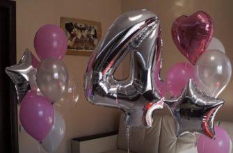 Заказ воздушных шариков на день рождения