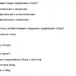 Ответы 4